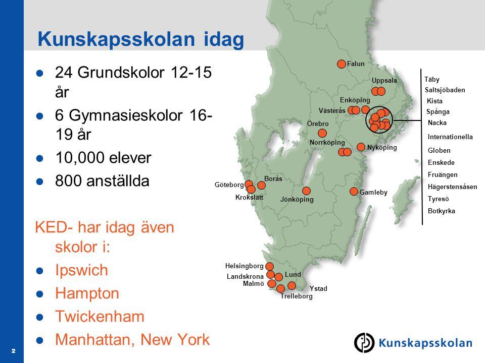 Kunskapsskolan idag 24 Grundskolor 12-15 år 6 Gymnasieskolor 16-19 år