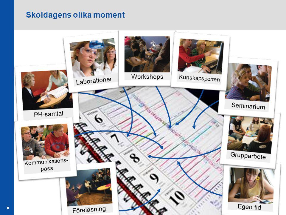 Skoldagens olika moment