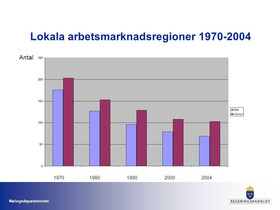 Lokala arbetsmarknadsregioner 1970-2004