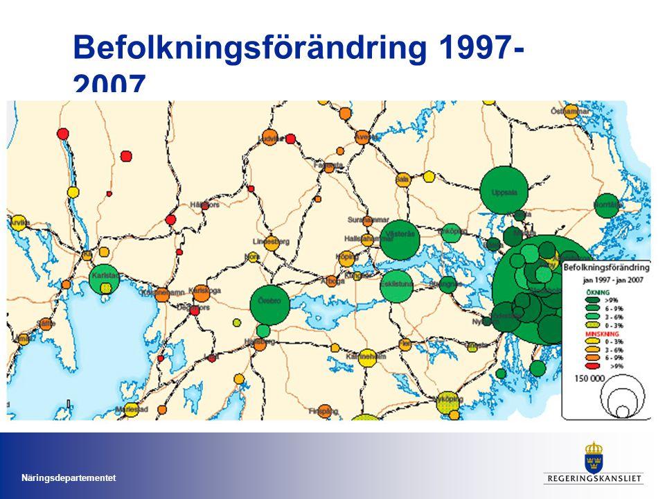 Befolkningsförändring 1997-2007