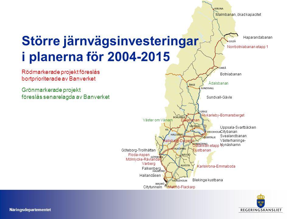 Större järnvägsinvesteringar i planerna för 2004-2015