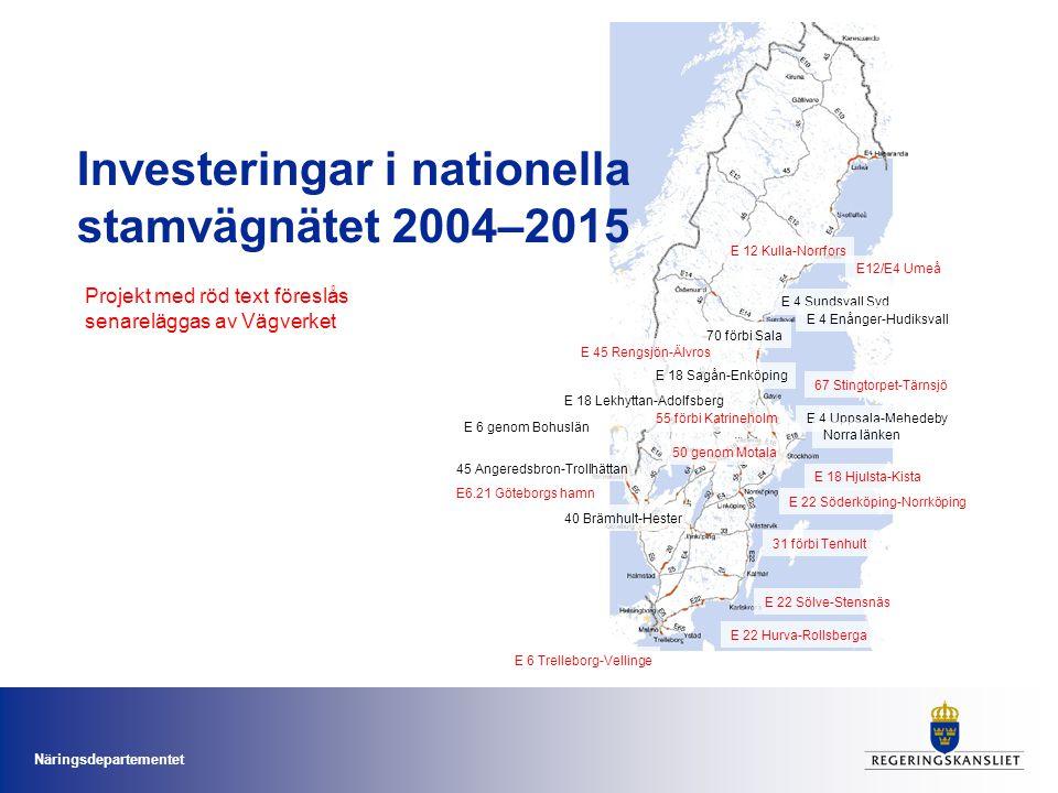 Investeringar i nationella stamvägnätet 2004–2015