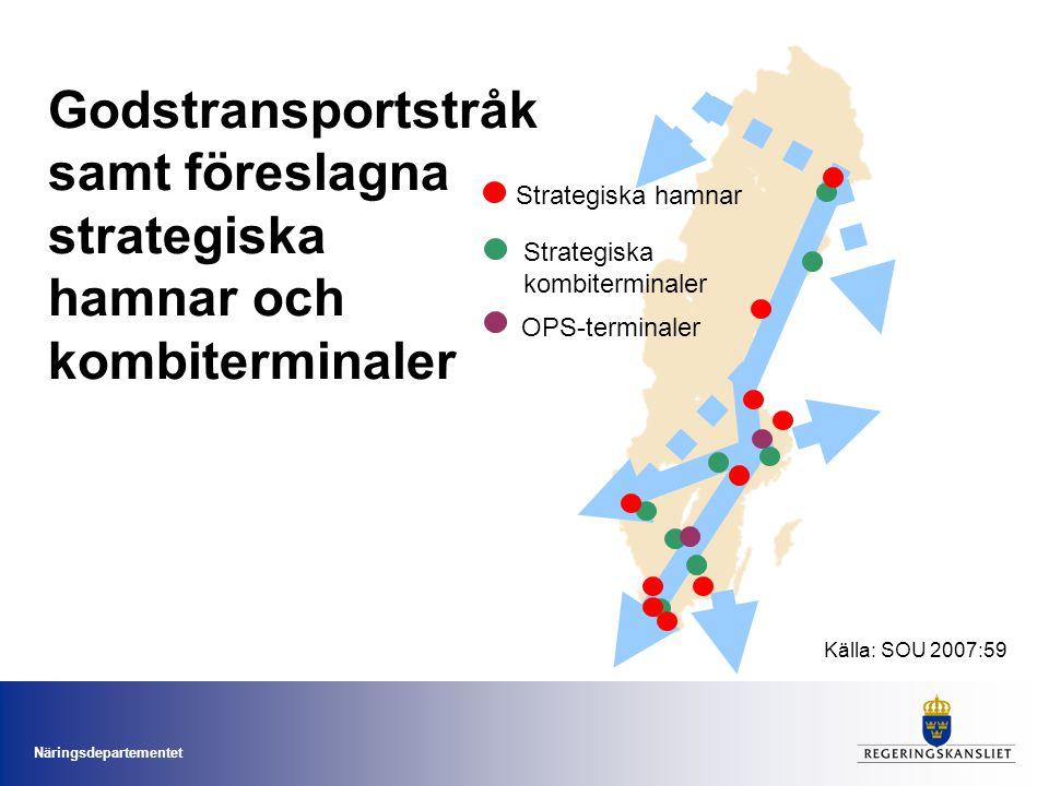Godstransportstråk samt föreslagna strategiska hamnar och