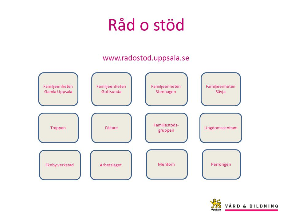 Råd o stöd www.radostod.uppsala.se