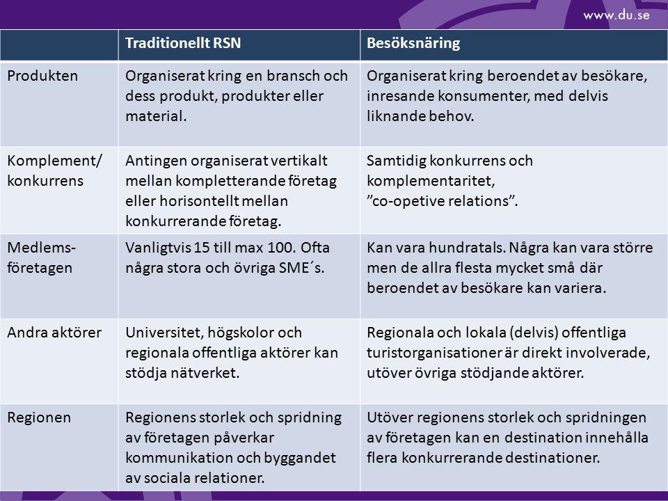 Traditionellt RSN Besöksnäring. Produkten. Organiserat kring en bransch och dess produkt, produkter eller material.