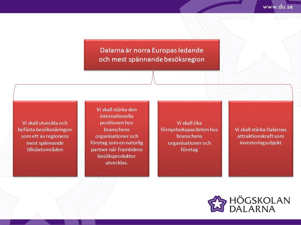 Vision - Mål Dalarna är norra Europas ledande. och mest spännande besöksregion.