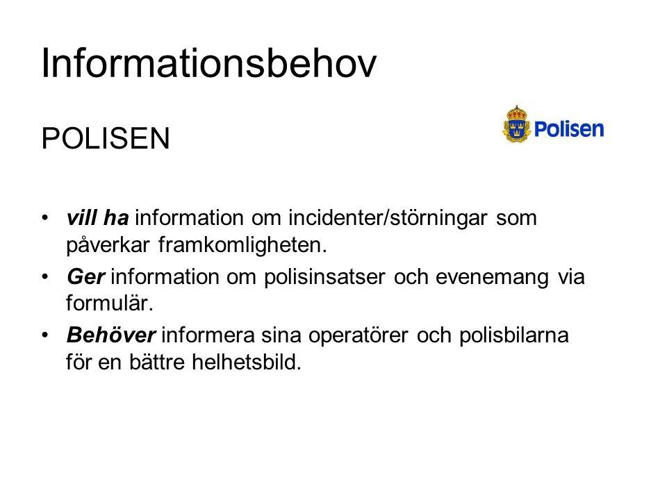 Informationsbehov POLISEN