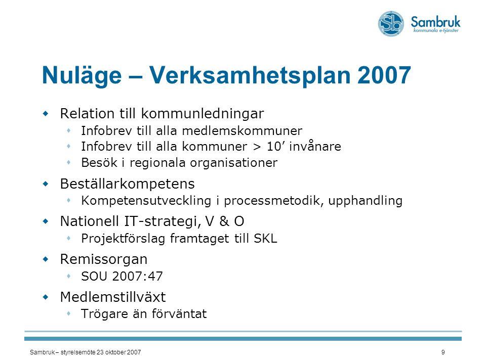 Nuläge – Verksamhetsplan 2007