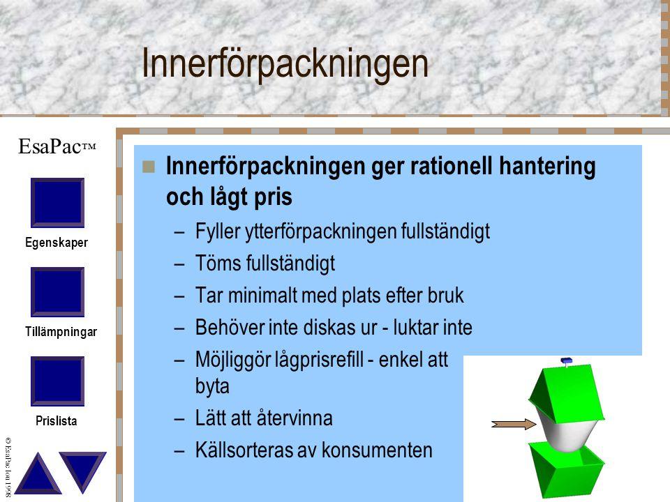 Innerförpackningen Innerförpackningen ger rationell hantering och lågt pris. Fyller ytterförpackningen fullständigt.