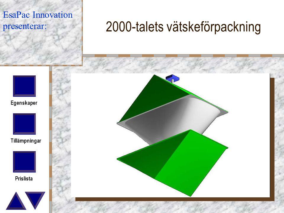 2000-talets vätskeförpackning