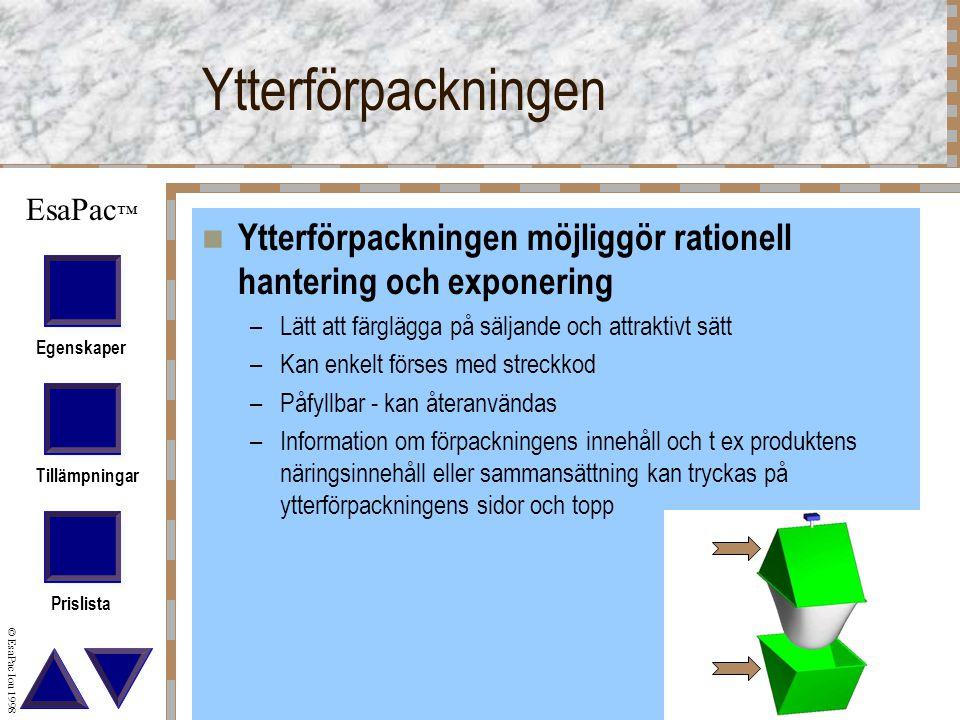 Ytterförpackningen Ytterförpackningen möjliggör rationell hantering och exponering. Lätt att färglägga på säljande och attraktivt sätt.