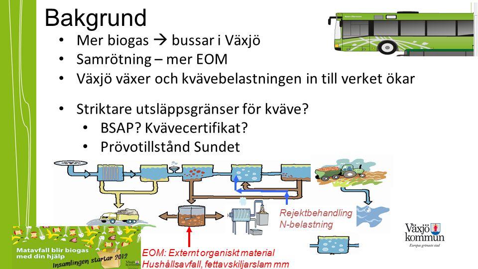 Bakgrund Mer biogas  bussar i Växjö Samrötning – mer EOM
