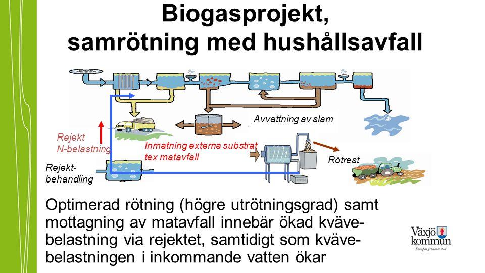Biogasprojekt, samrötning med hushållsavfall