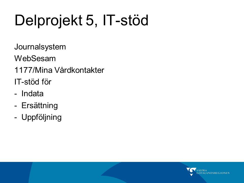 Delprojekt 5, IT-stöd Journalsystem WebSesam 1177/Mina Vårdkontakter