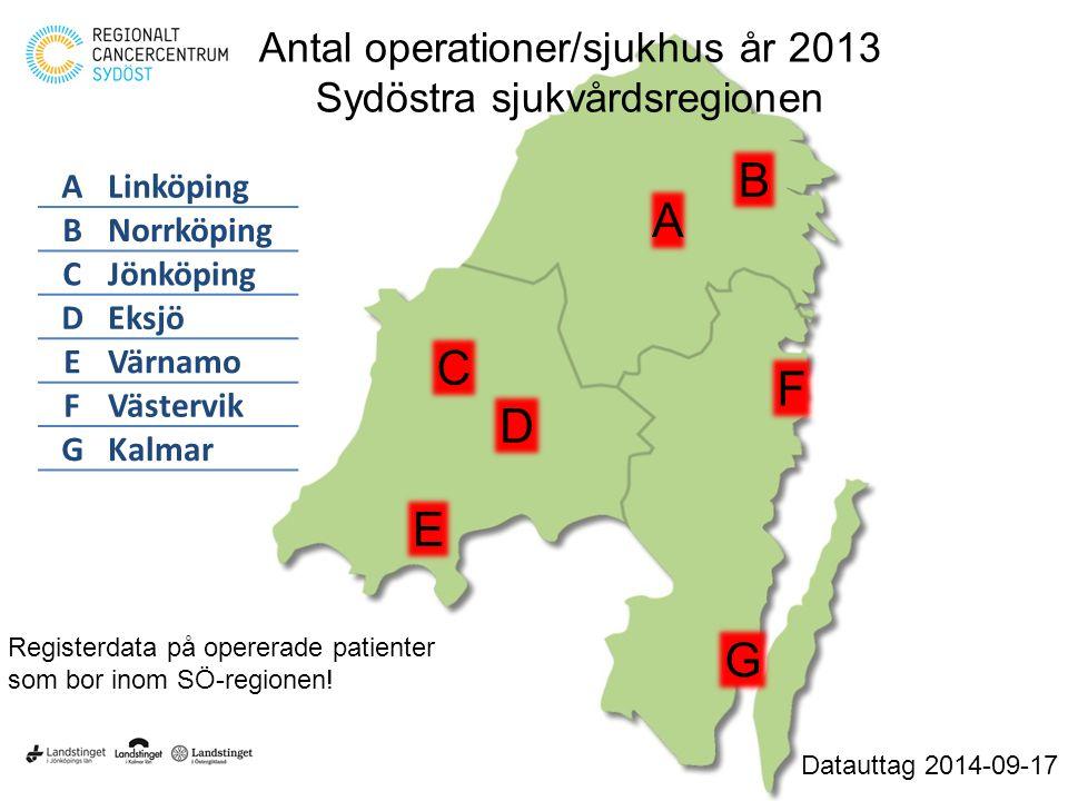 Antal operationer/sjukhus år 2013 Sydöstra sjukvårdsregionen