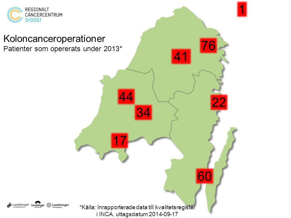 1 76 41 44 22 34 17 60 Koloncanceroperationer