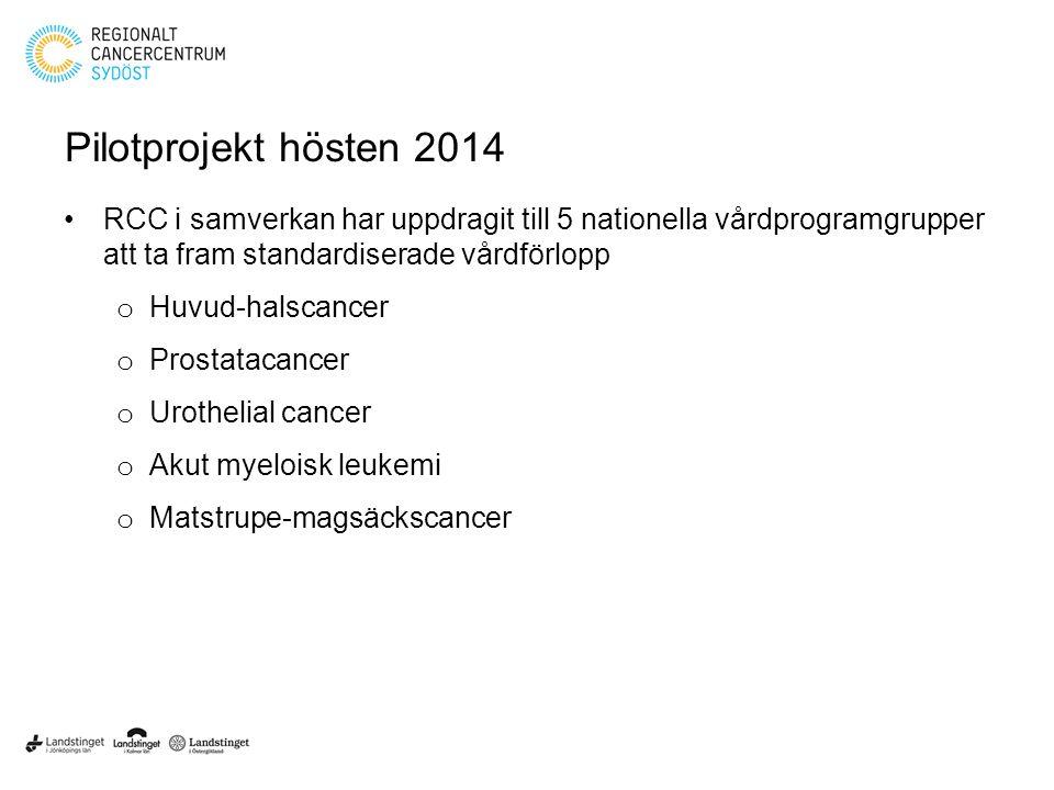 Pilotprojekt hösten 2014 RCC i samverkan har uppdragit till 5 nationella vårdprogramgrupper att ta fram standardiserade vårdförlopp.