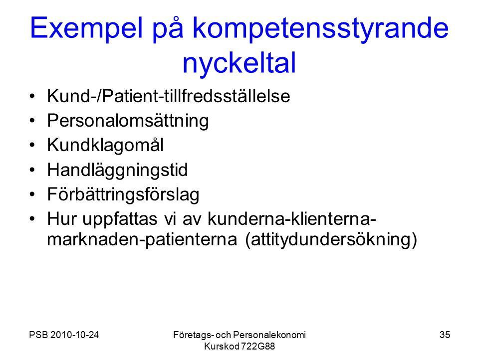 Exempel på kompetensstyrande nyckeltal