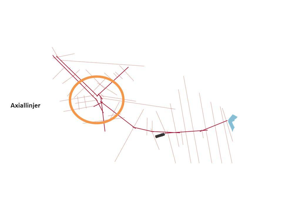 Rondell med planskilda passager och vad det gör för orienterbarheten