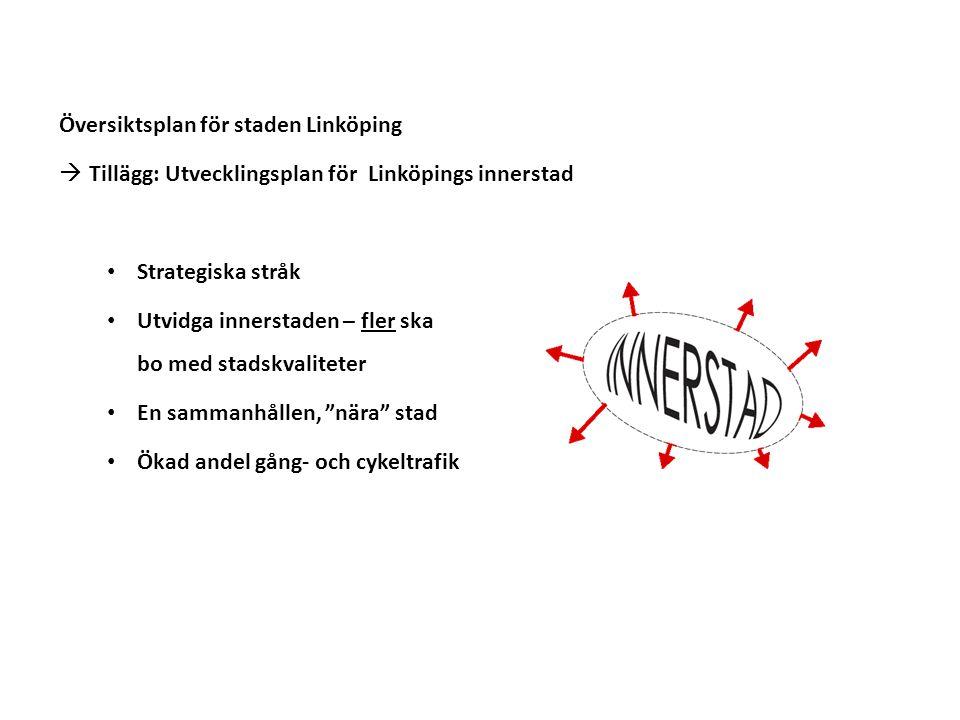 Översiktsplan för staden Linköping