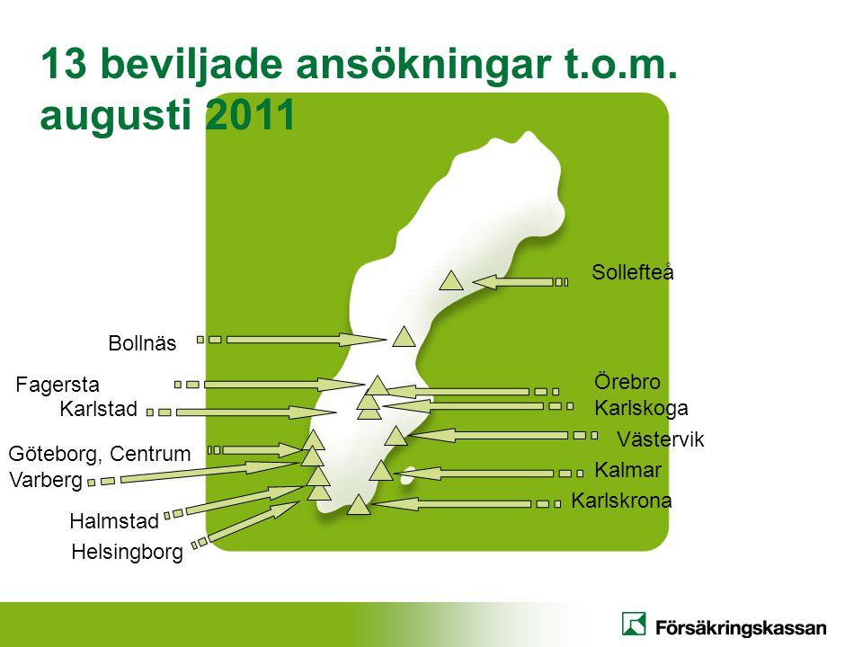 13 beviljade ansökningar t.o.m. augusti 2011