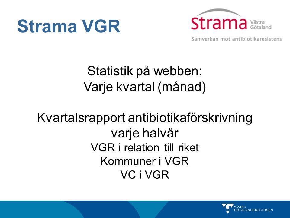 Strama VGR Statistik på webben: Varje kvartal (månad)