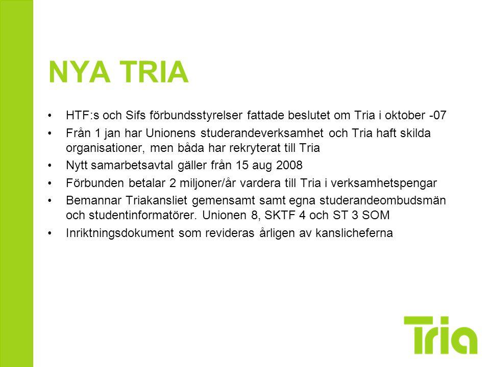 NYA TRIA HTF:s och Sifs förbundsstyrelser fattade beslutet om Tria i oktober -07.