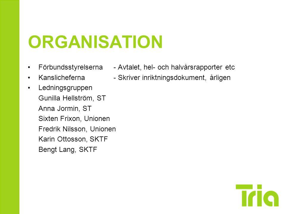 ORGANISATION Förbundsstyrelserna - Avtalet, hel- och halvårsrapporter etc. Kanslicheferna - Skriver inriktningsdokument, årligen.