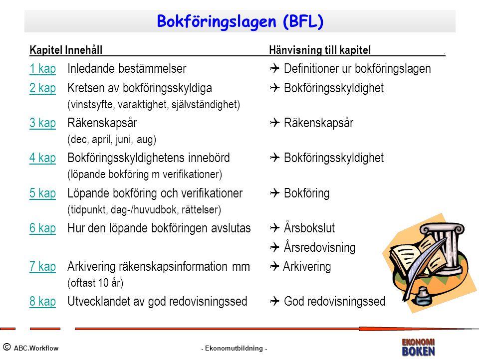 Bokföringslagen (BFL)