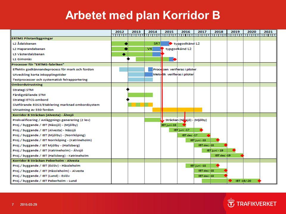 Arbetet med plan Korridor B