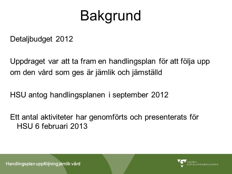 Bakgrund Detaljbudget 2012