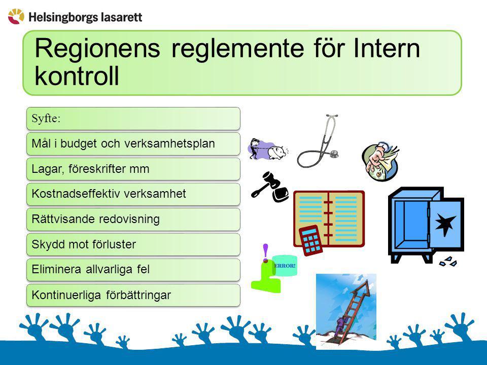 Regionens reglemente för Intern kontroll