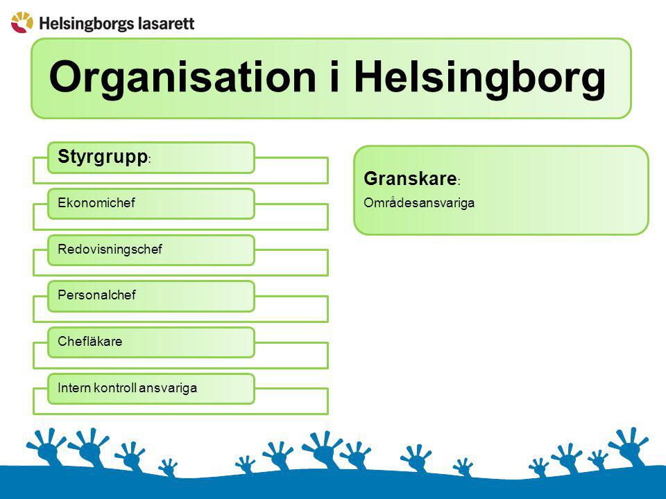 Granskare: Styrgrupp: Områdesansvariga Organisation i Helsingborg