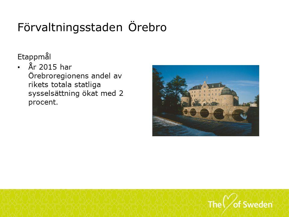 Förvaltningsstaden Örebro