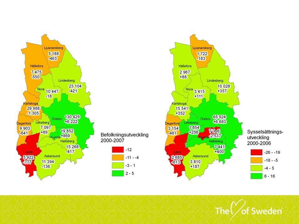 Regional obalans i tillväxten