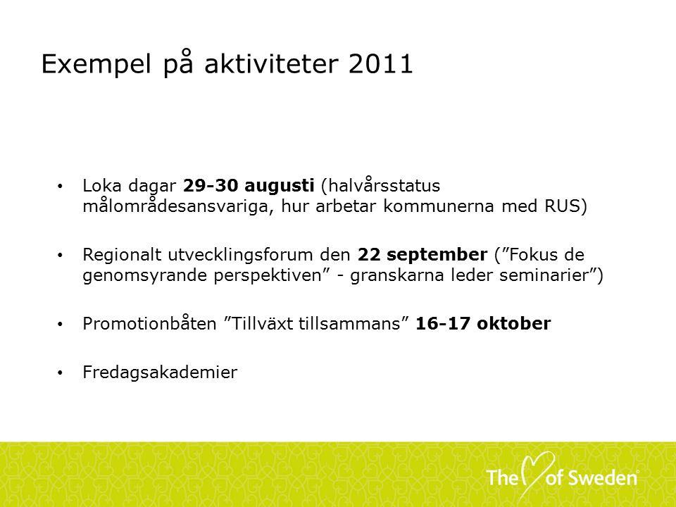 Exempel på aktiviteter 2011