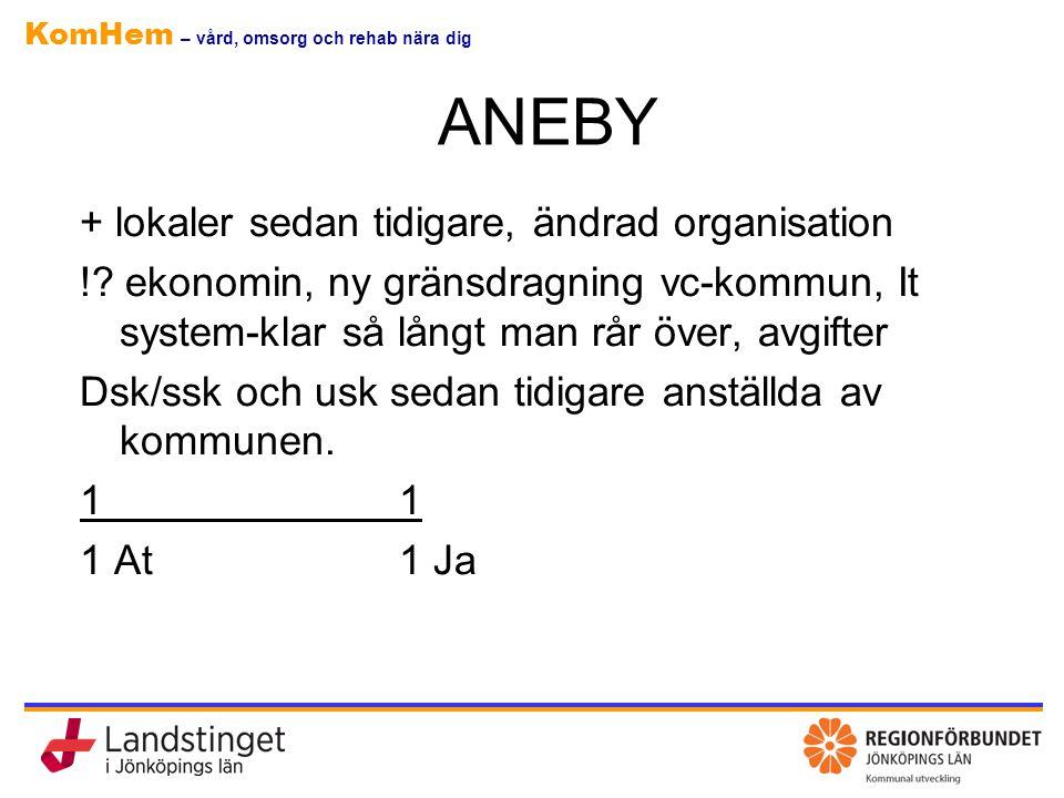 ANEBY + lokaler sedan tidigare, ändrad organisation