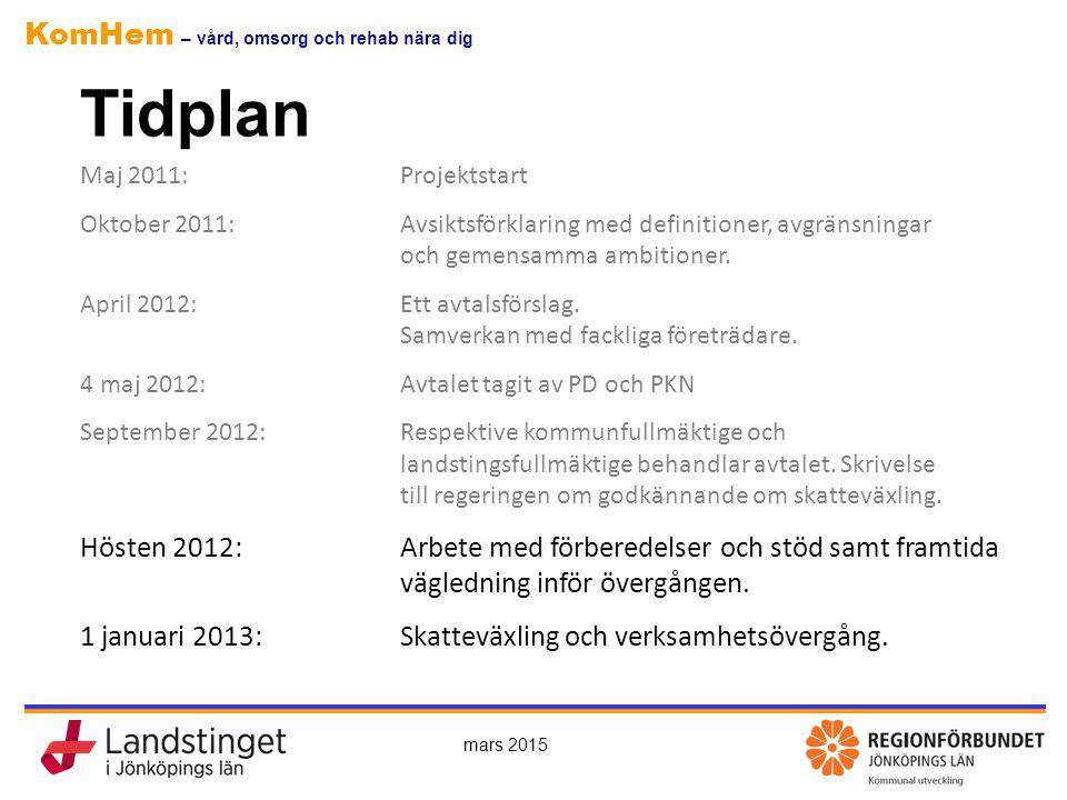 Tidplan Maj 2011: Projektstart. Oktober 2011: Avsiktsförklaring med definitioner, avgränsningar och gemensamma ambitioner.