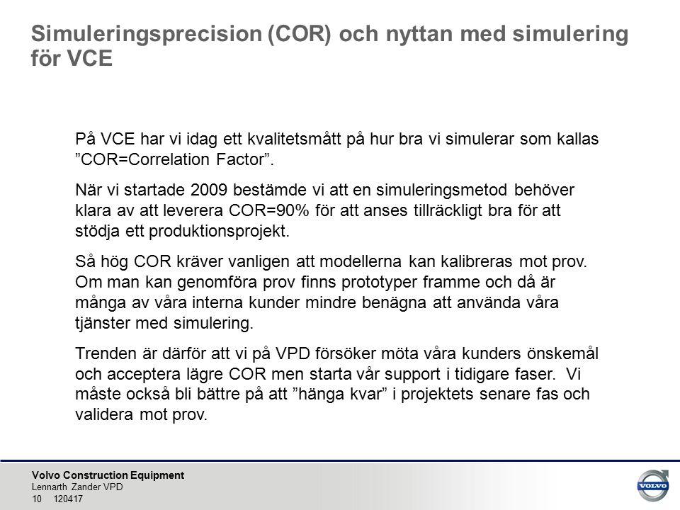 Simuleringsprecision (COR) och nyttan med simulering för VCE