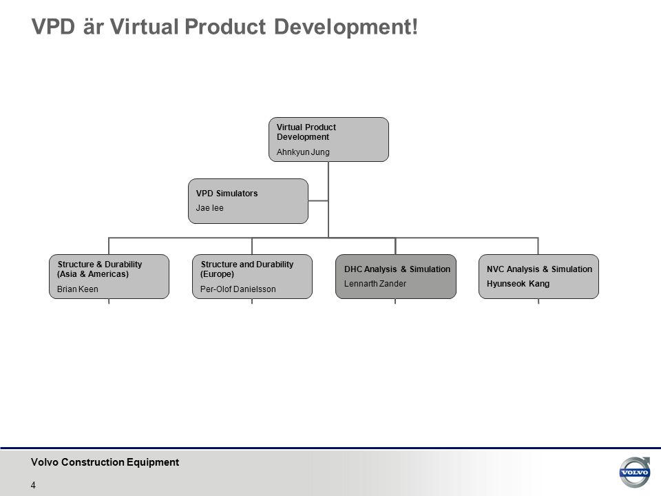 VPD är Virtual Product Development!