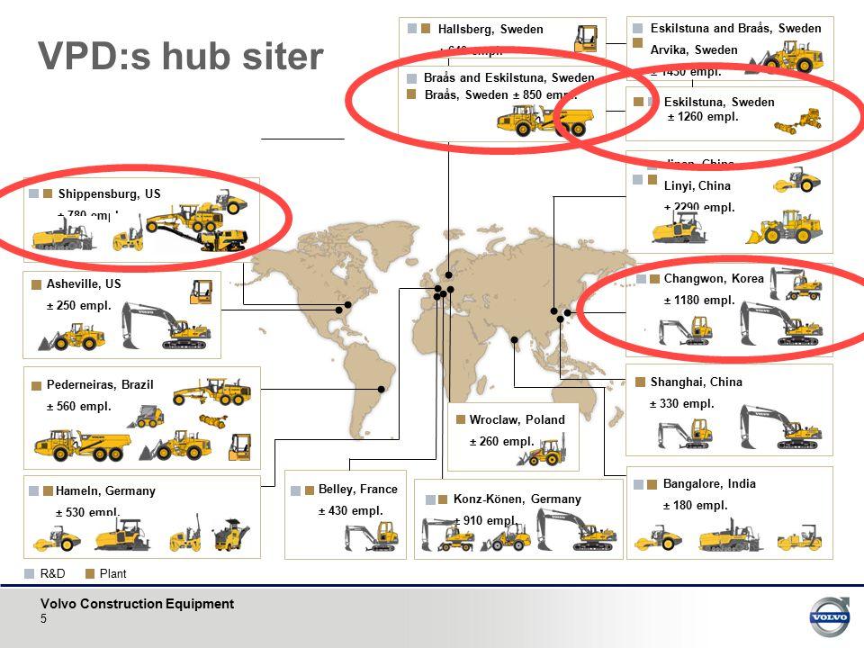 VPD:s hub siter Hallsberg, Sweden ± 640 empl.