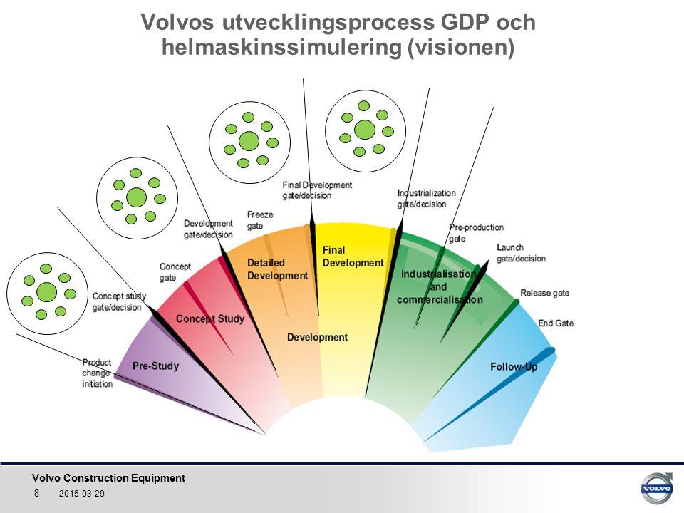 Volvos utvecklingsprocess GDP och helmaskinssimulering (visionen)