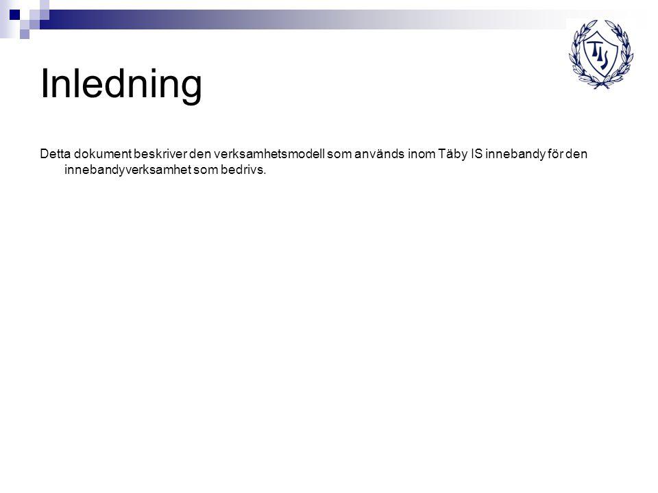 Inledning Detta dokument beskriver den verksamhetsmodell som används inom Täby IS innebandy för den innebandyverksamhet som bedrivs.