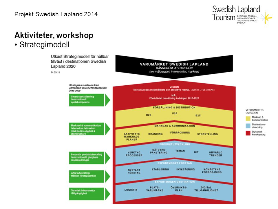 Projekt Swedish Lapland 2014