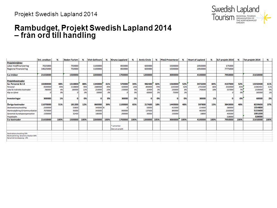 Rambudget, Projekt Swedish Lapland 2014 – från ord till handling
