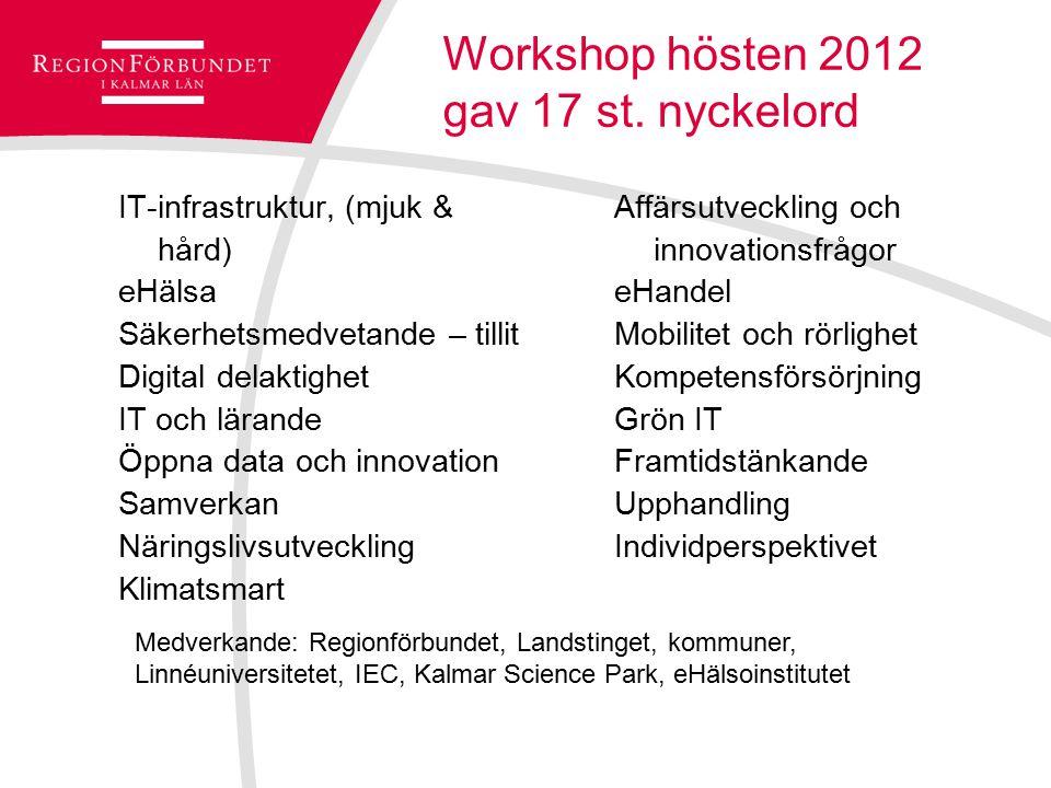 Workshop hösten 2012 gav 17 st. nyckelord