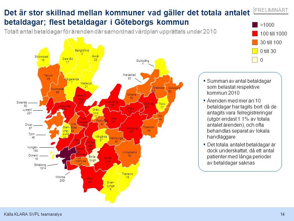 Andel ärenden med betaldagar är högst i regionens centrala kommuner; Uddevalla, Trollhättan, Essunga, Vara och Falköping