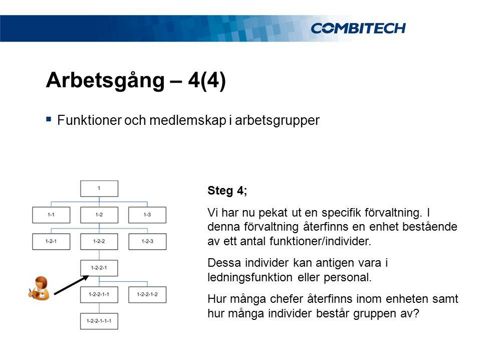Arbetsgång – 4(4) Funktioner och medlemskap i arbetsgrupper Steg 4;