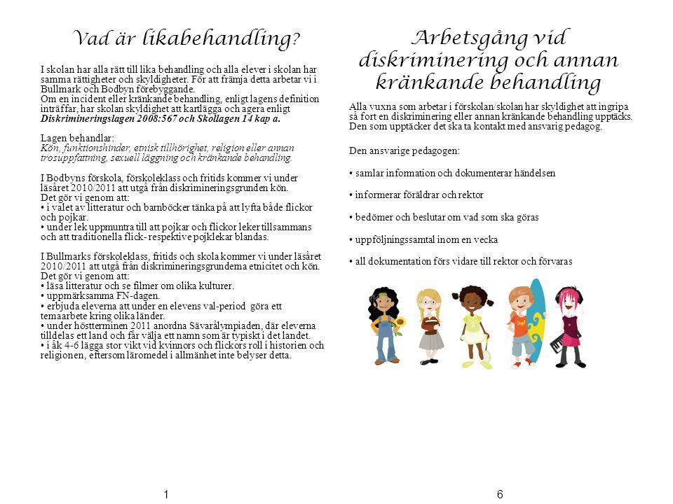 Arbetsgång vid diskriminering och annan kränkande behandling