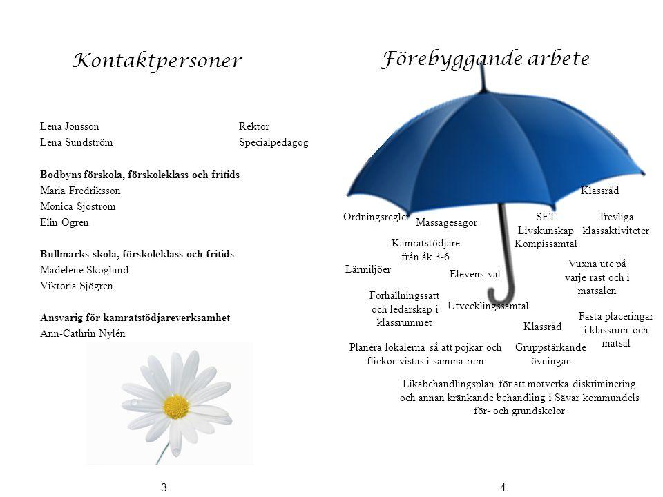 Kontaktpersoner Förebyggande arbete Lena Jonsson Rektor